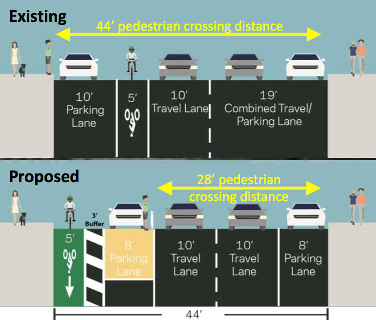 skillman-43rd-avenues-proposed-redesign-bikes-parking-pedestrians-traffic-sunnyside-queens