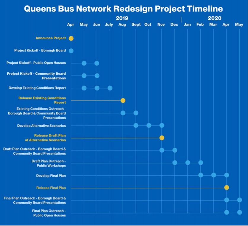 The MTA Wants YOUR Feedback on New Queens Bus Routes | We ... Q Bus Route Map on q33 bus route, q11 bus route, q3 bus route, q28 bus route, q25 bus route, q44 bus route, q83 bus route, q22 bus route, q30 bus route, q53 bus route, q12 bus route, q65 bus route, q55 bus route, q58 bus route, q17 bus route, q36 bus route, q34 bus route, q43 bus route,